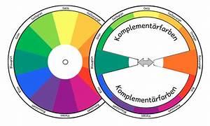 Komplementärfarbe Zu Blau : komplement rfarben drehscheibe ~ Watch28wear.com Haus und Dekorationen