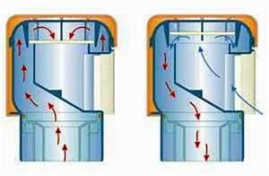 Abflussrohr Entlüftung Nachträglich : entl ftung abwasser ventil eckventil waschmaschine ~ Orissabook.com Haus und Dekorationen