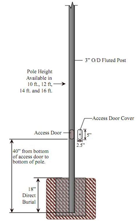 wood light pole cost special lite lighting 3 inch diameter fluted cast