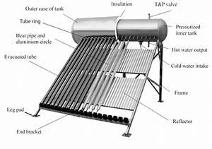 80 Gallon Solar Water Heater - Sb-80g