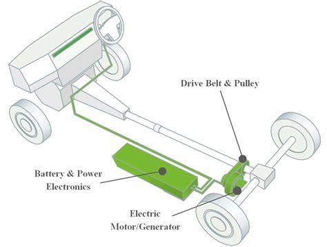 Powertrain Architecture Of The Retrofit Hybrid Vehicle