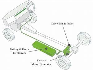 Powertrain Architecture Of The Retrofit Hybrid Vehicle  Stock