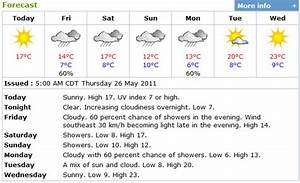 veggie delight a manitoba garden may 2011 With kids weather report template