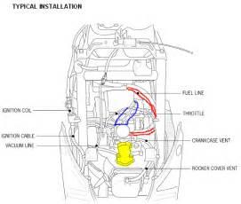 honda ruckus engine swap - Heymikeyyy Honda Ruckus