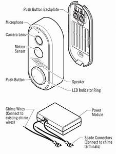 Mechanical Doorbell Wiring Diagram