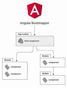 Angular 101  U2014 A Technical Guide To Basic Ui Design With