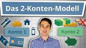 Lernen Mit Geld Umzugehen : richtig sparen lernen mit dem 2 konten modell automatisiert geld sparen spartipps youtube ~ Orissabook.com Haus und Dekorationen