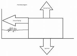Homework Helper  Simple Oscillator Problem  Spring And A Block