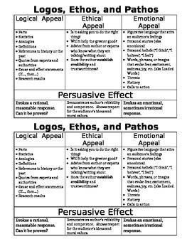 ethos pathos logos sheet by creativity and