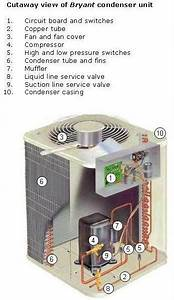 Air Conditioner Parts  U2013 The Compulsory And The Extras