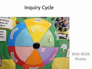 Inquiry Cycle With Rchk Photos