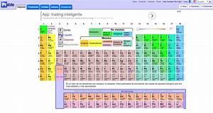 descargar gratis ptable excelente tabla peridica - Tabla Periodica Interactiva Descargar Gratis Espanol