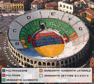 Ingressi Arena Di Verona - 維若納圓形劇場官方網站上觀眾席座位售票圖示