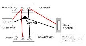 Enjoyable Doorbell Wire Connection Diagram Wired Door Bell System Installation Wiring 101 Cabaharperaodorg