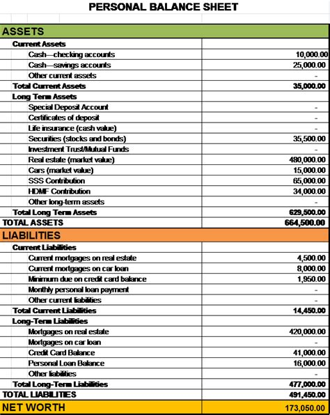 personal balance sheet template piso ni juan calculating your net worth your step towards financial freedom