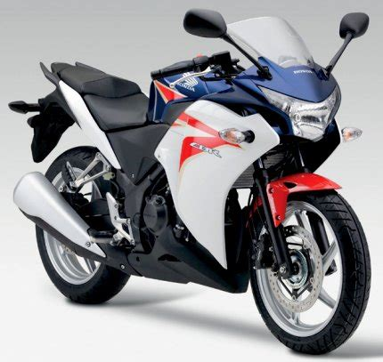 new cbr bike price 301 moved permanently