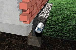 2020 Drainage System Cost