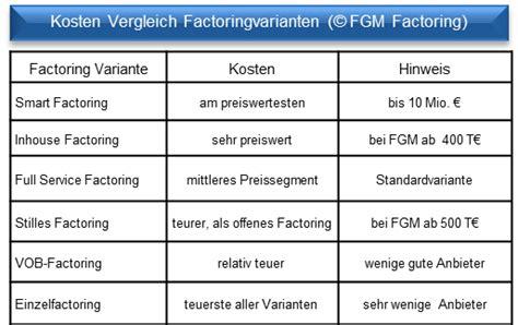 factoring vertragsformen uebersicht  unterschiede