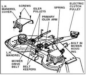 craftsman lawn mower deck belt diagram