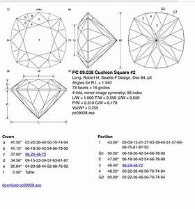Pin On Faceting Designs
