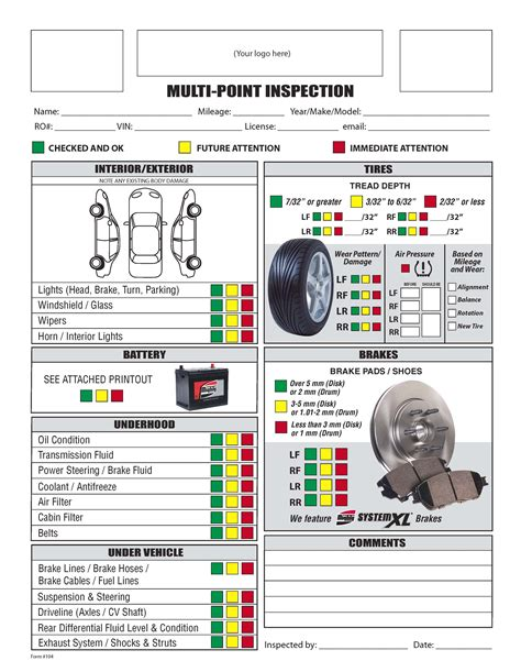 The service b checklist includes: Image result for vehicle parts checklist   Vehicle ...