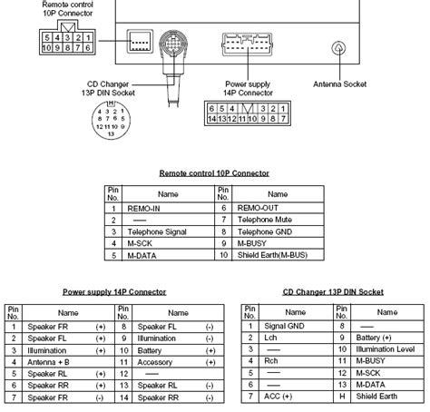 lancer radio wiring diagram wiring diagram