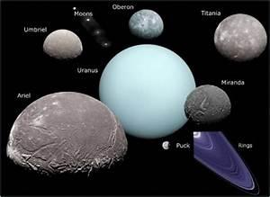 Uranus: Astronomy, Mythology, Astrology - Crystalinks
