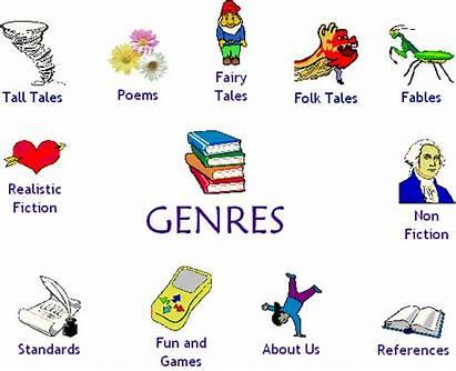 Genres Genre Books Kinds Bible Writing Fiction