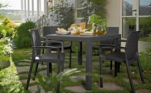 Welche gartenmobel passen mobelstandort planen mit for Garten planen mit balkon abdichten hornbach