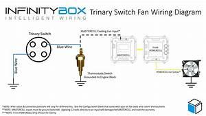 Unique Household Electric Fan Wiring Diagram  Diagram