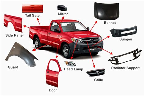 Auto Parts Toyota by New Cars Mbah Car Parts Names