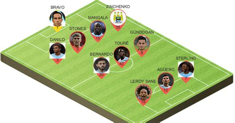 Picking the Best Potential Manchester City Lineup to Face ...
