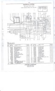 hyster forklift motor wiring diagram wiring diagram and
