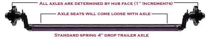 lbs  drop trailer axles