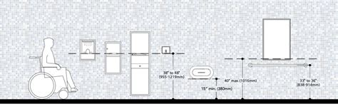 Fire Extinguisher Cabinet Mounting Height Requirements by Ada Bathroom Accessories Mounting Heights Bathroom Design