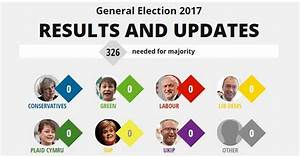 General Election 2017 results, see the winning parties ...