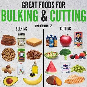 Pin On Workout Nutrition  U0026 Diet Plans For Men And Women