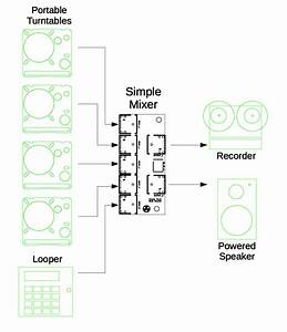 Simple Mixer  U2013 Beat Shelter