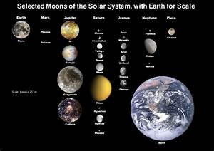 File:Moons of solar system v7.jpg - Wikipedia