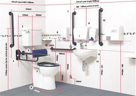 toilet disabled layout toilets bathroom wheelchair handicap unisex accessible commercial access wc example nz bad bagno restroom plumbing disabili interior