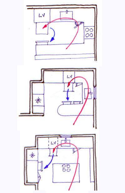 regle amenagement cuisine aménagement d 39 une cuisine les 5 règles à connaître côté maison