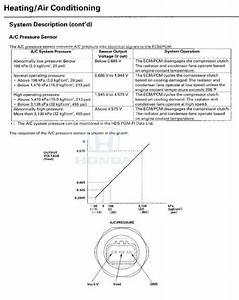 Honda A  C Intermittent Problem