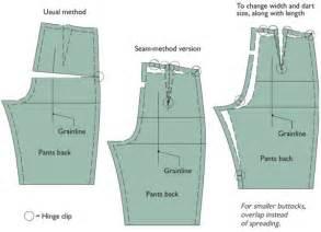 Altering Pants Patterns