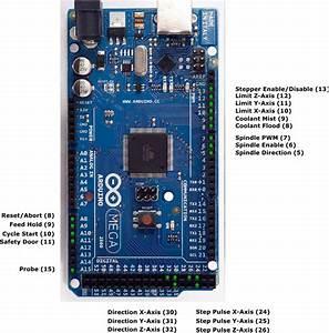 Connecting Grbl Mega  U00b7 Gnea  Grbl