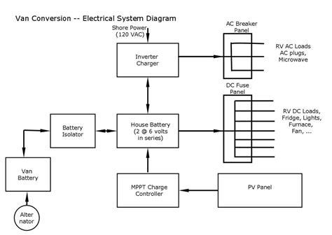 rv inverter wiring diagram national rv power inverter