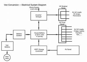 Rv Inverter Wiring Diagram - National Rv Power Inverter Wiring Diagram