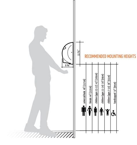 recommended mounting heights installation instructions