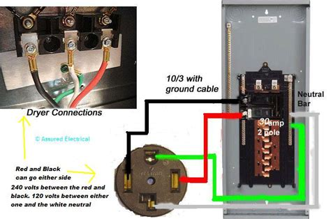 Have Problem Wiring Leviton Amp Dryer Receptacle