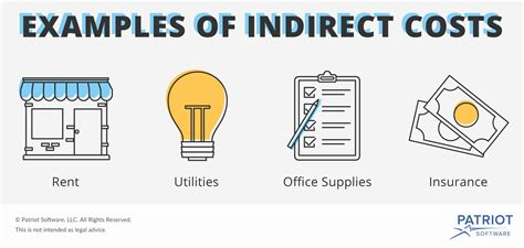 direct expenses  indirect expenses examples