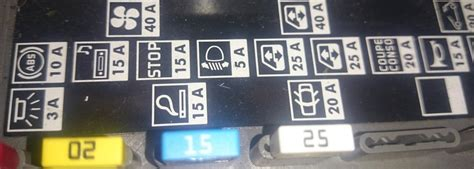 renault scenic 2001 interior where and what are the fuses in renault megane grande